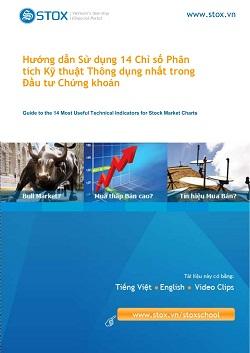 huong-dan-su-dung-14-chi-so-phan-tich-ky-thuat-thong-dung-trong-dau-tu-chung-khoan-pdf